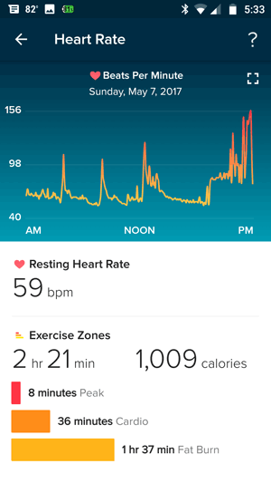heart rate tracking software