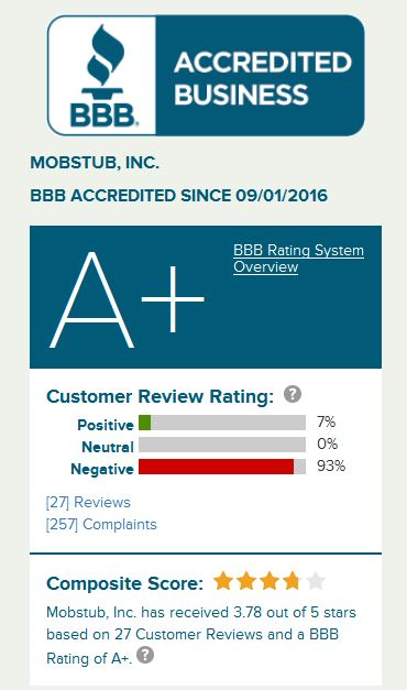 Mobstub is a popular daily deals & local coupons retailer which operates the website weatherlyp.gq of today, we have 1 active Mobstub sale. The Dealspotr community last updated this page on July 17, Mobstub has an average discount of 20% off and an average time to expiration of days/5(12).