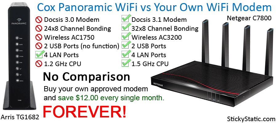 panoramic wifi modem